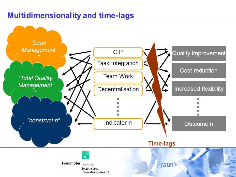 Multidimensionality and time-lags