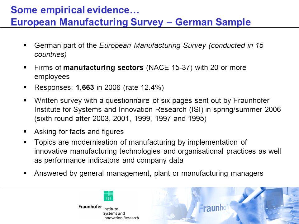 Some empirical evidence… European Manufacturing Survey – German Sample