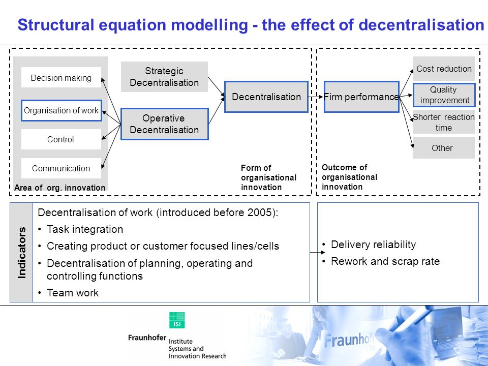 Structural equation modelling - the effect of decentralisation