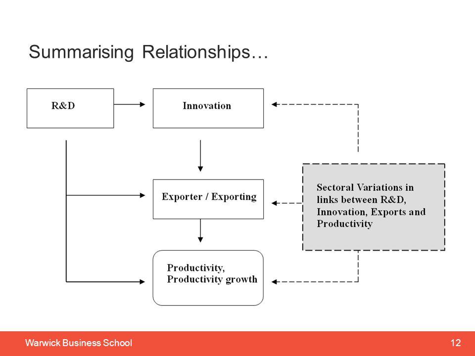 Summarising Relationships…