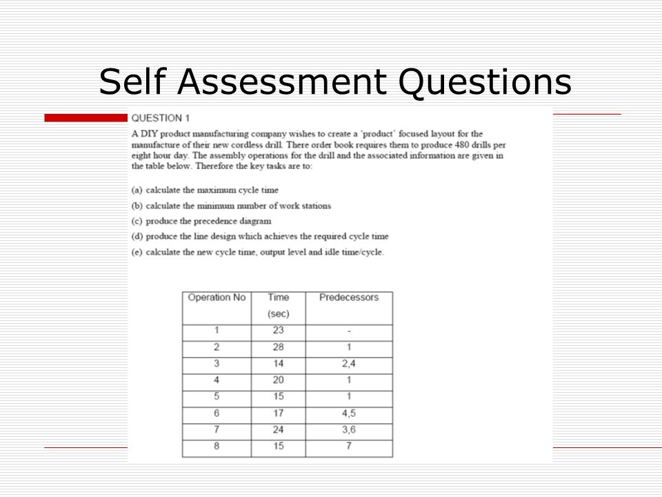 how to write self assessment questions