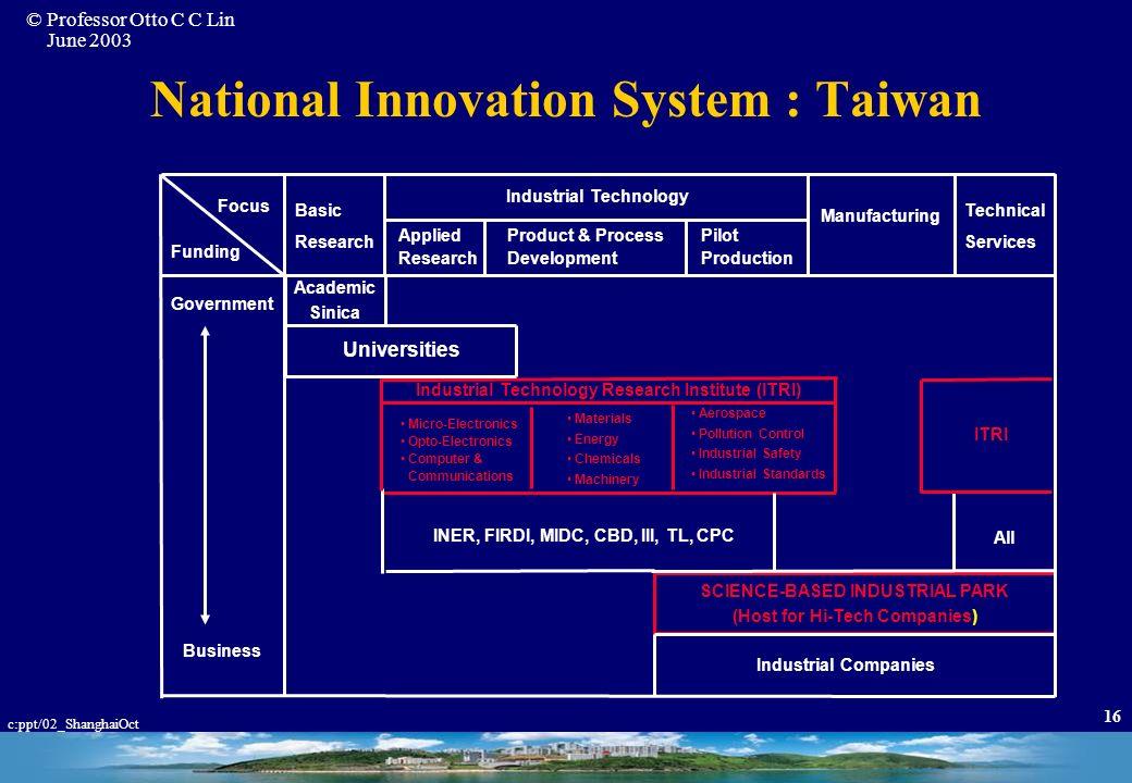 National Innovation System : Taiwan