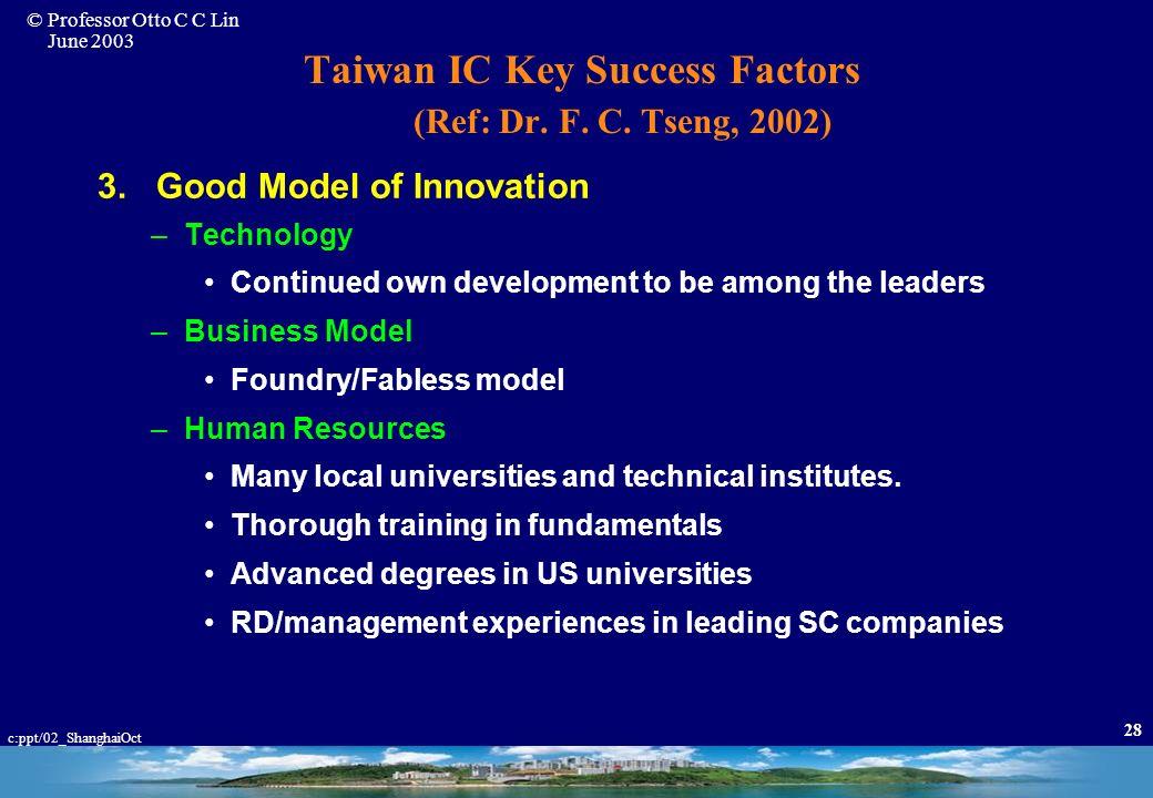 Taiwan IC Key Success Factors (Ref: Dr. F. C. Tseng, 2002)