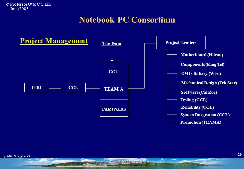 Notebook PC Consortium