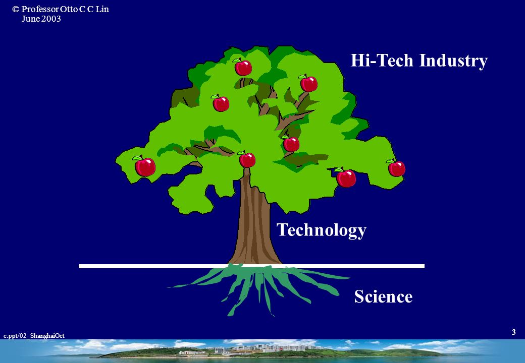 Hi-Tech Industry Technology Science