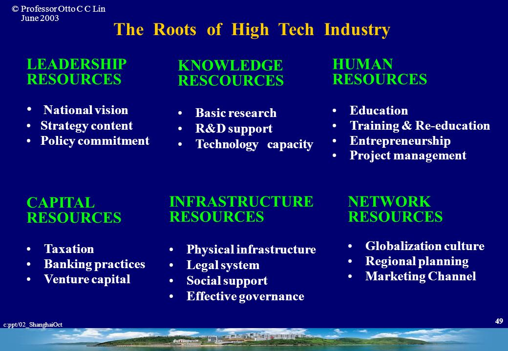 The Roots of High Tech Industry