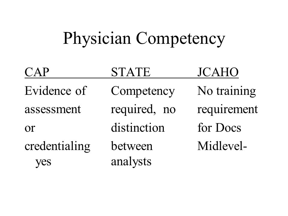 Physician Competency CAP STATE JCAHO