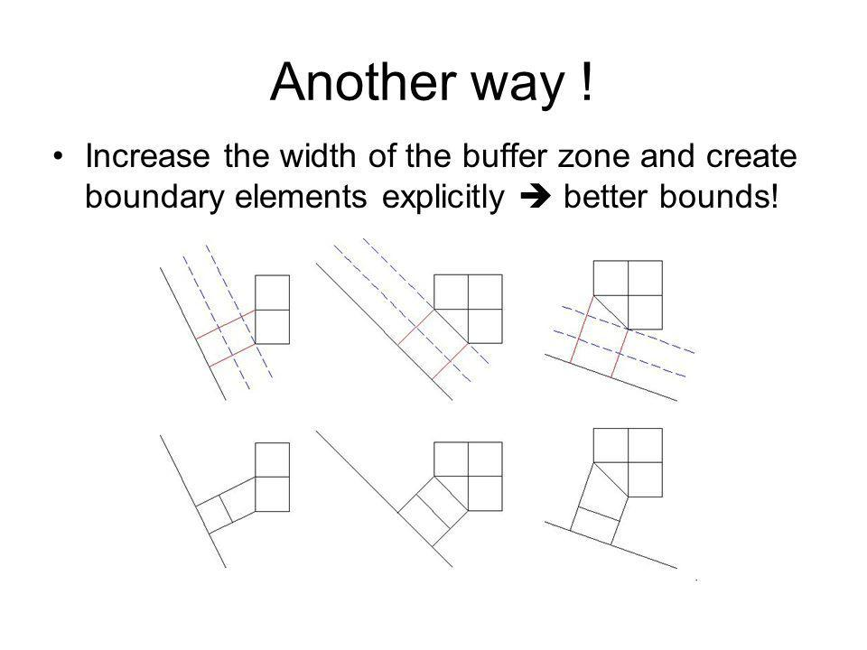 Another way !Increase the width of the buffer zone and create boundary elements explicitly  better bounds!