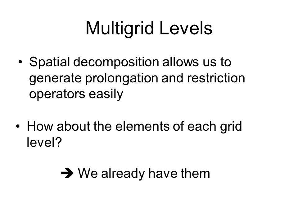Multigrid LevelsSpatial decomposition allows us to generate prolongation and restriction operators easily.