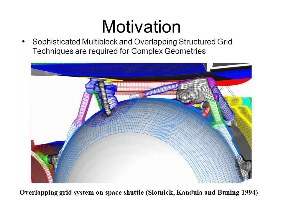 MotivationSophisticated Multiblock and Overlapping Structured Grid Techniques are required for Complex Geometries.
