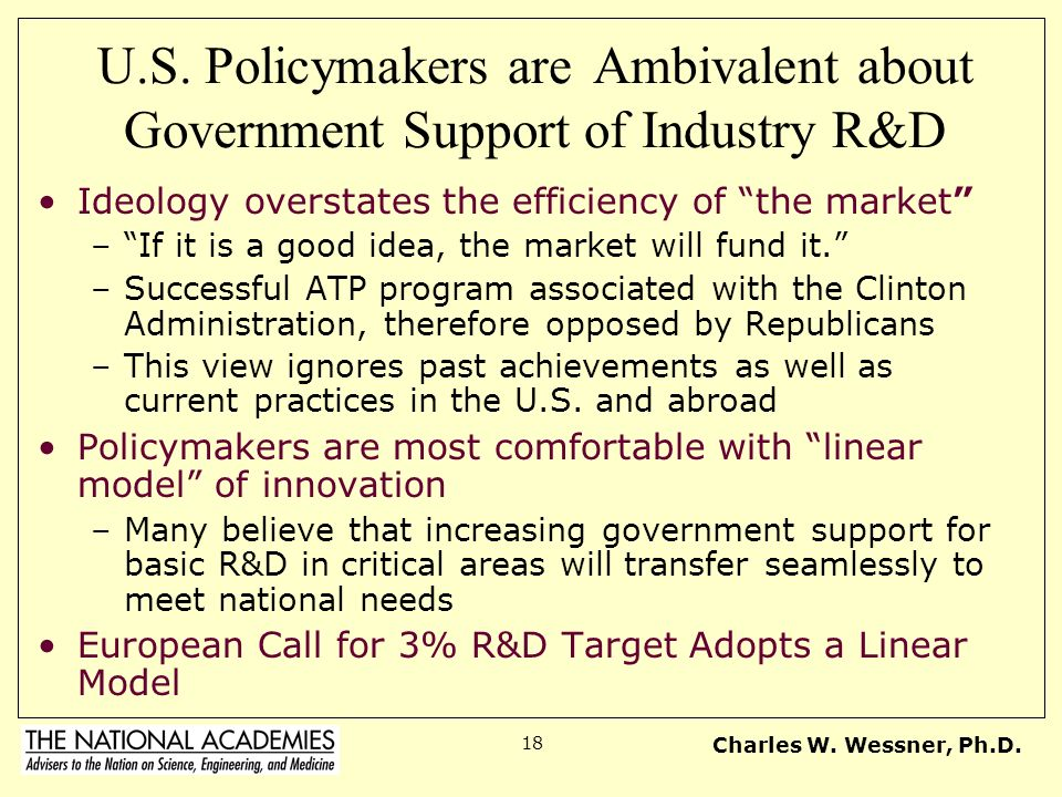 U.S. Policymakers are Ambivalent about Government Support of Industry R&D