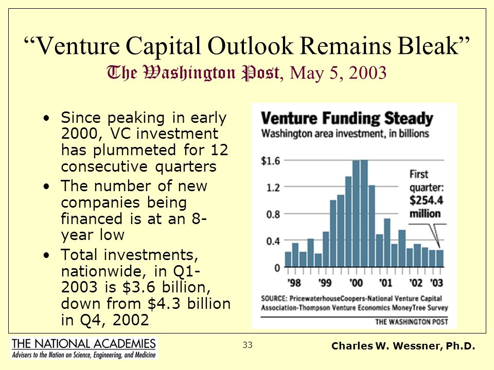 Venture Capital Outlook Remains Bleak The Washington Post, May 5, 2003