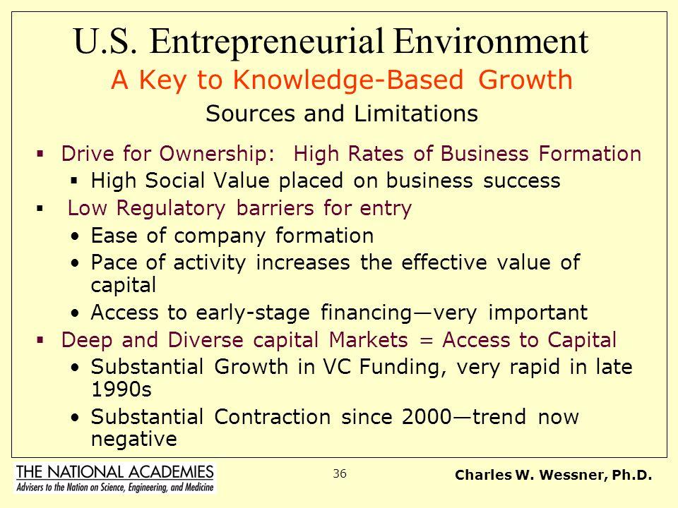 U.S. Entrepreneurial Environment