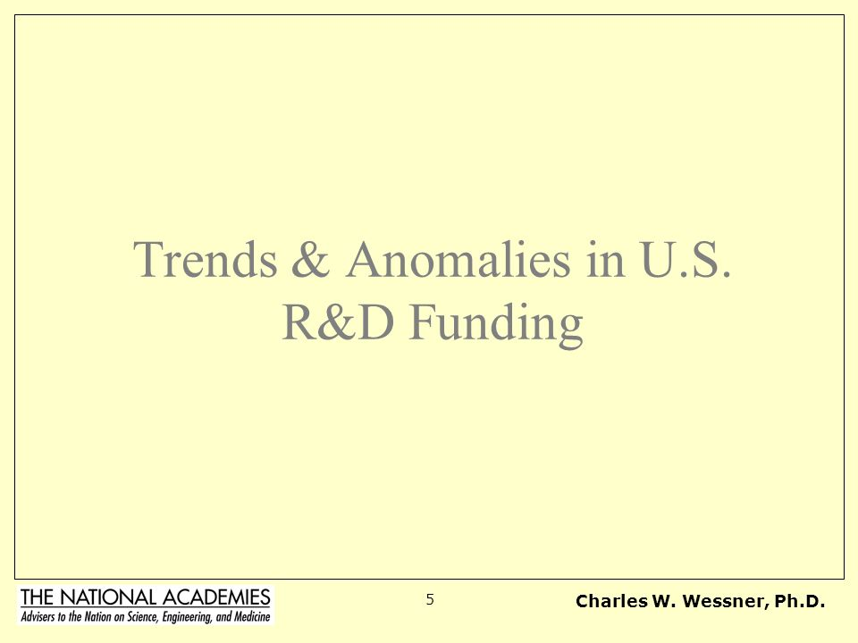 Trends & Anomalies in U.S. R&D Funding