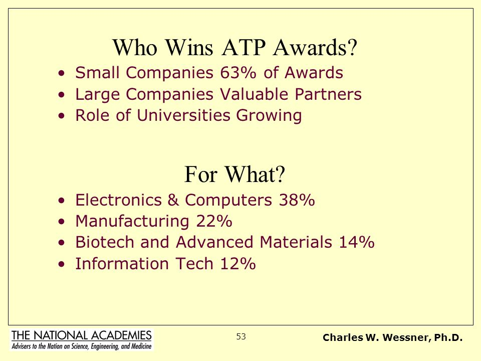 Who Wins ATP Awards For What Small Companies 63% of Awards