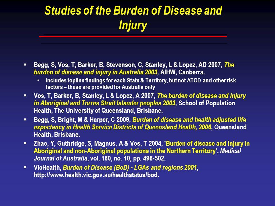 Studies of the Burden of Disease and Injury