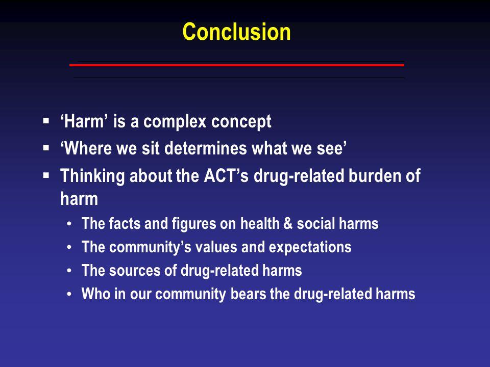 Conclusion 'Harm' is a complex concept