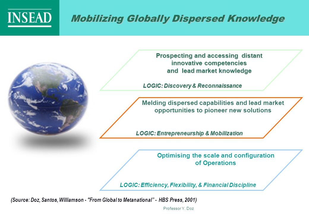 Mobilizing Globally Dispersed Knowledge