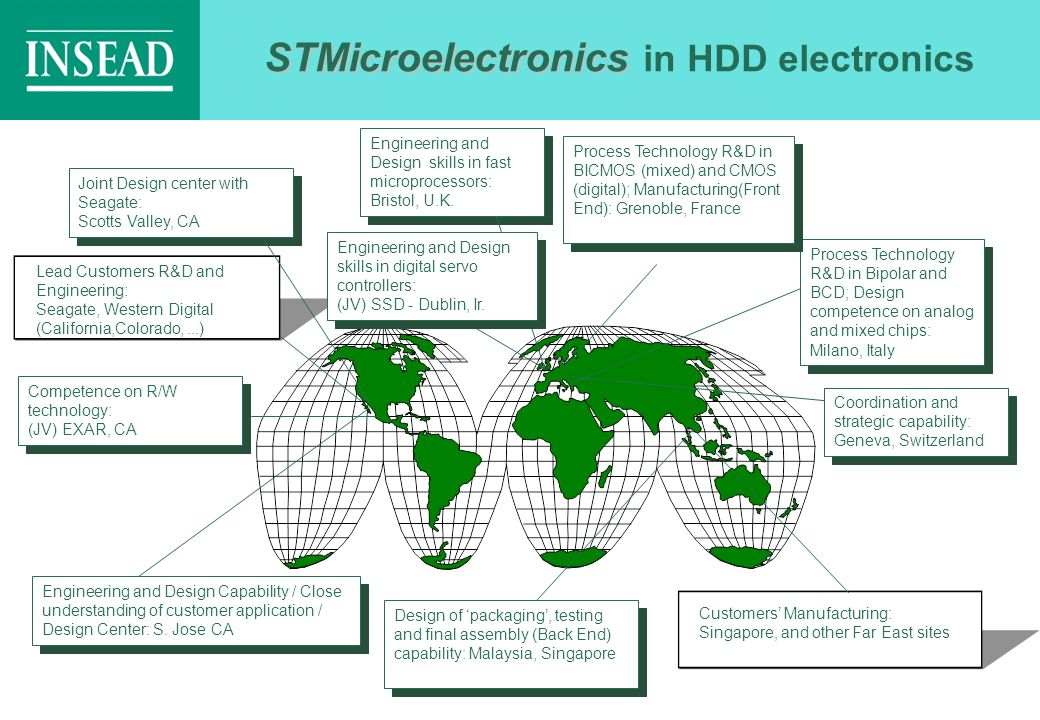 STMicroelectronics in HDD electronics