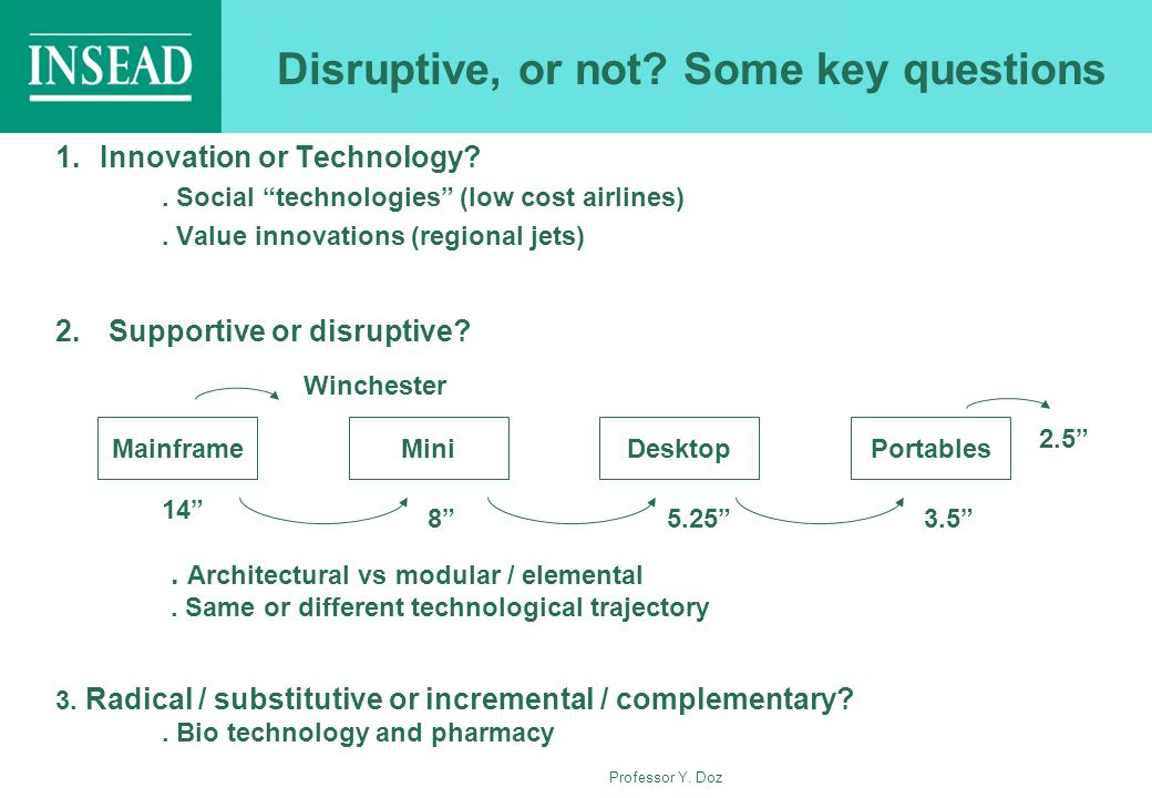 Disruptive, or not Some key questions