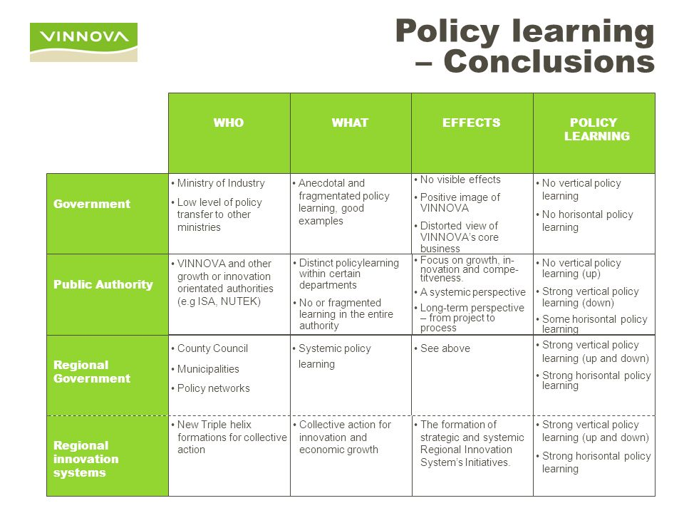 Policy learning – Conclusions