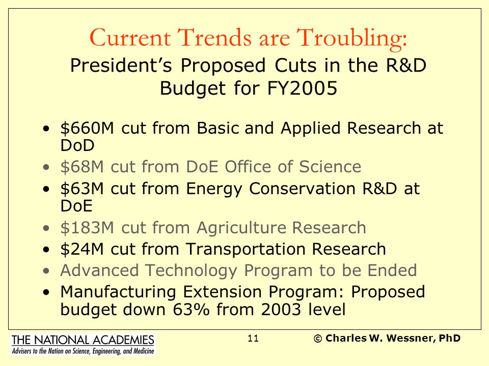 Current Trends are Troubling: President's Proposed Cuts in the R&D Budget for FY2005