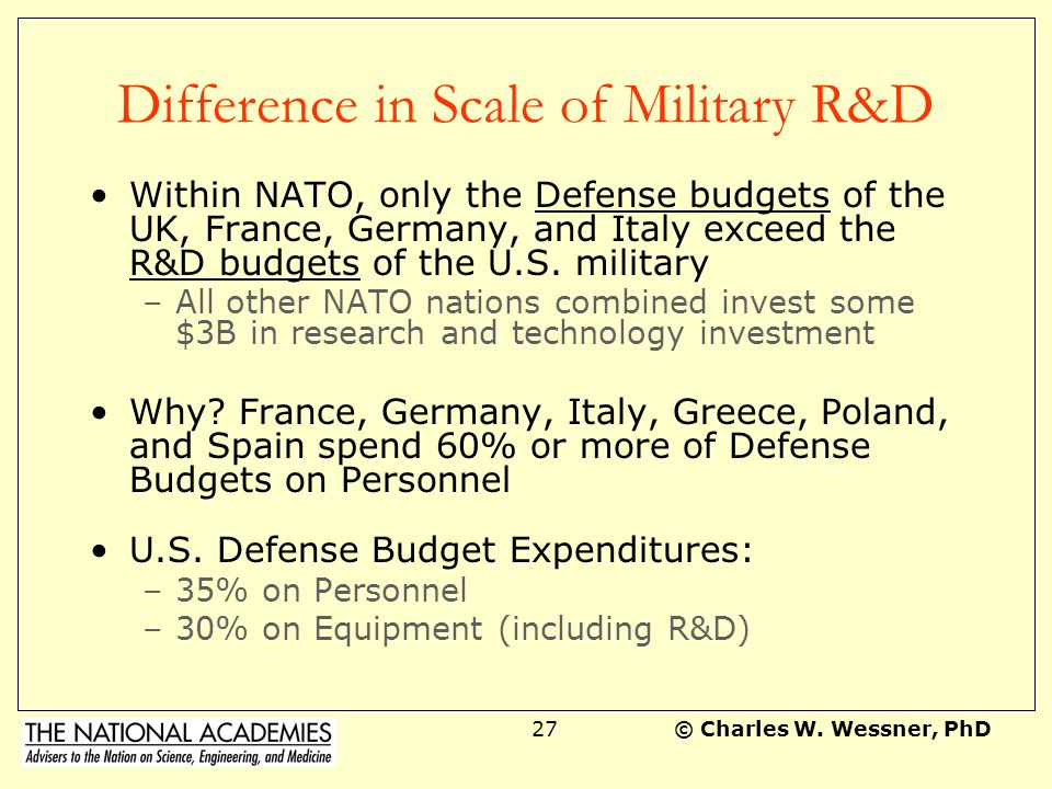 Difference in Scale of Military R&D
