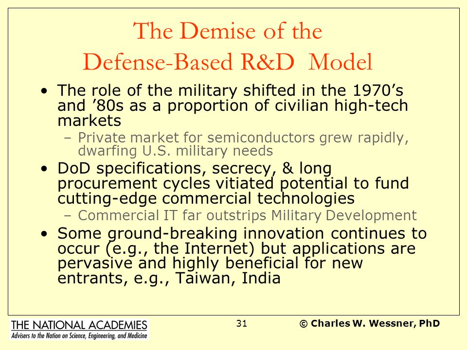 The Demise of the Defense-Based R&D Model