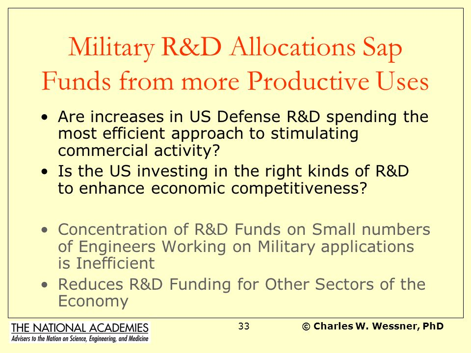 Military R&D Allocations Sap Funds from more Productive Uses