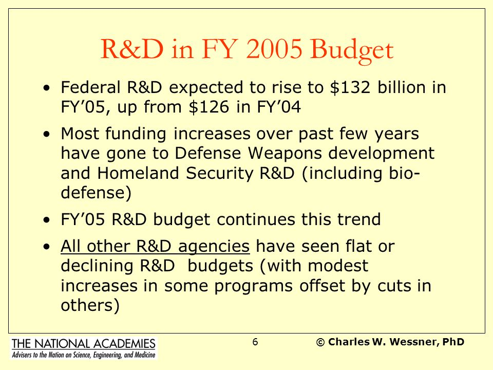 R&D in FY 2005 Budget Federal R&D expected to rise to $132 billion in FY'05, up from $126 in FY'04.