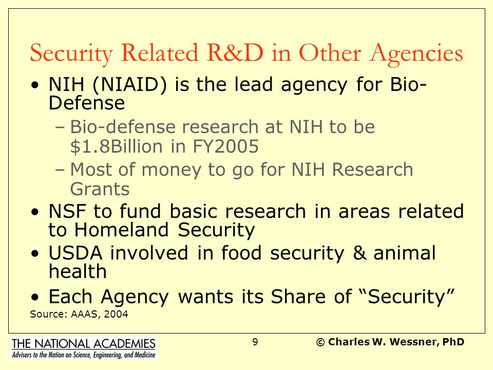Security Related R&D in Other Agencies