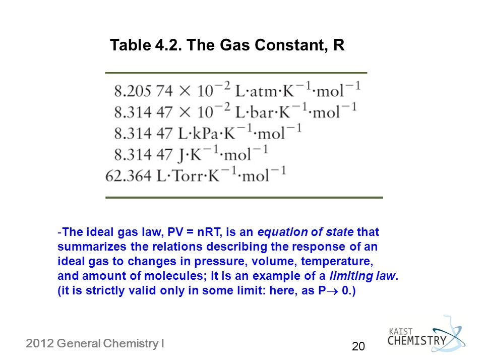 how to find the gas constant