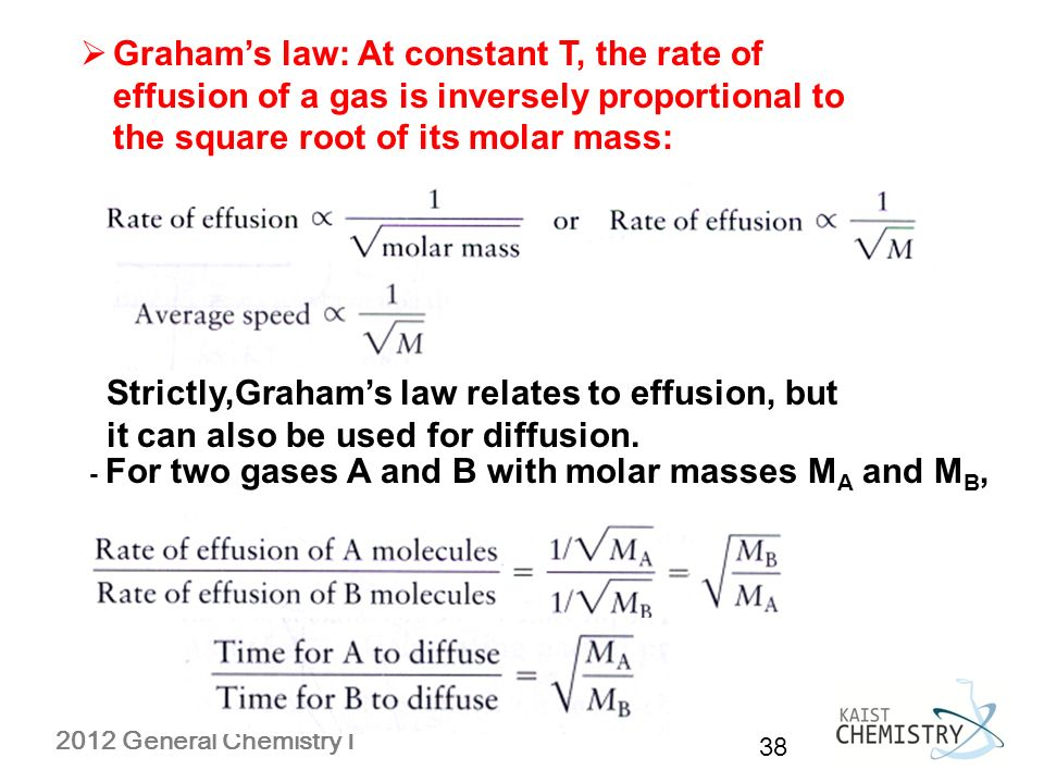 rate of diffusion and molecular mass relationship