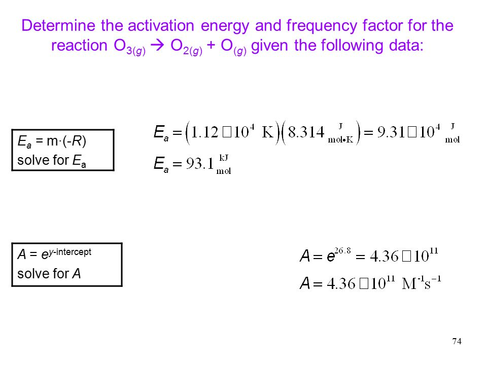 to determine the activation energy for Experiment 4: kinetics of an iodine clock reaction another goal of this lab is to determine the activation energy for reaction (1)there is an energ y barrier.