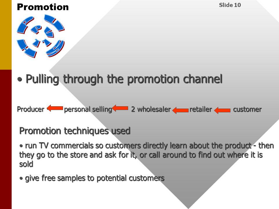 P U S H P U L L Pulling through the promotion channel