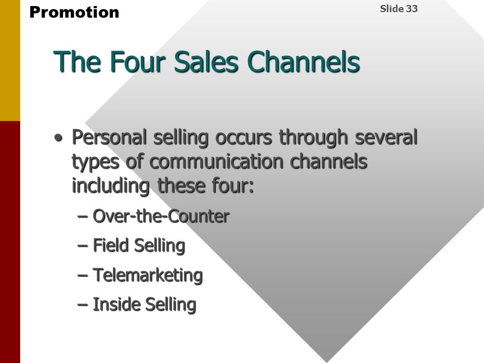 The Four Sales Channels