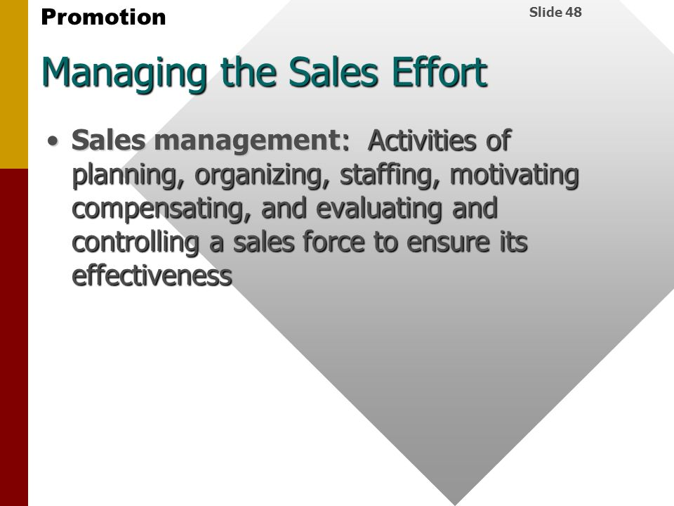Managing the Sales Effort