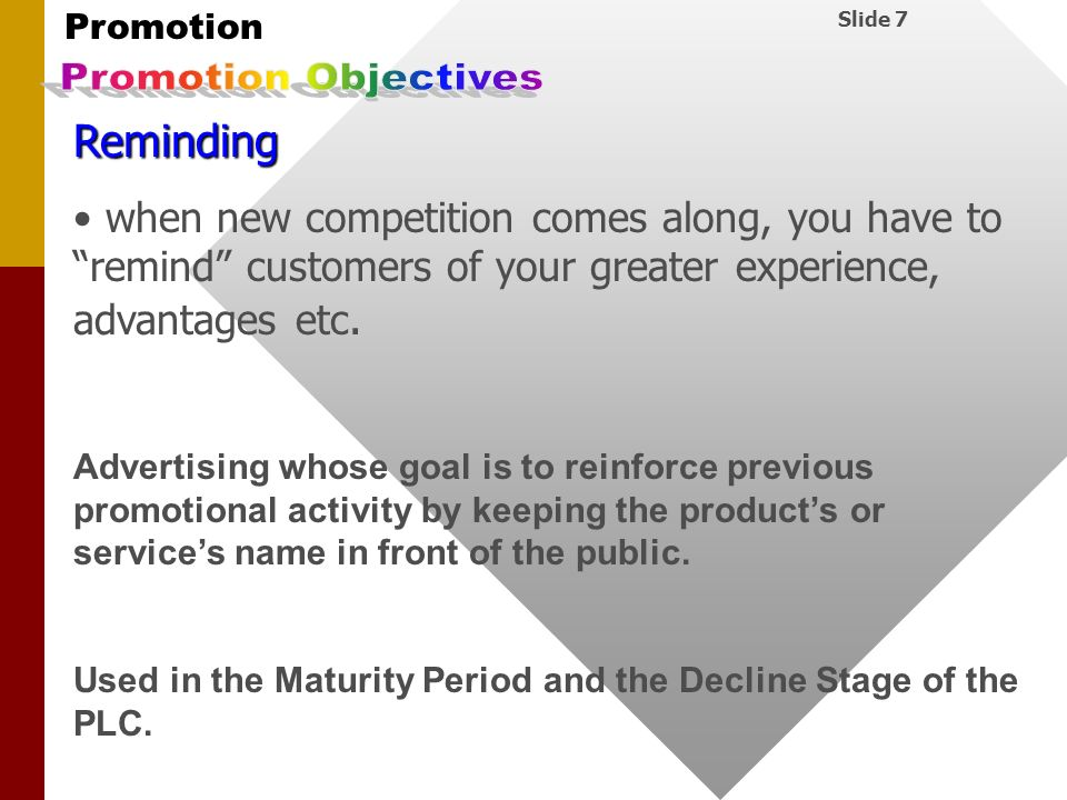 Promotion Objectives Reminding