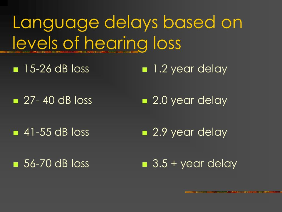 Language delays based on levels of hearing loss