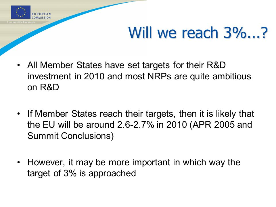 Will we reach 3%... All Member States have set targets for their R&D investment in 2010 and most NRPs are quite ambitious on R&D.