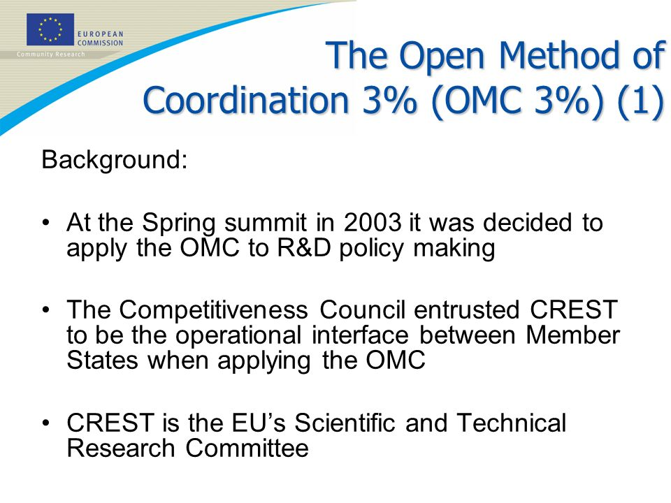 The Open Method of Coordination 3% (OMC 3%) (1)