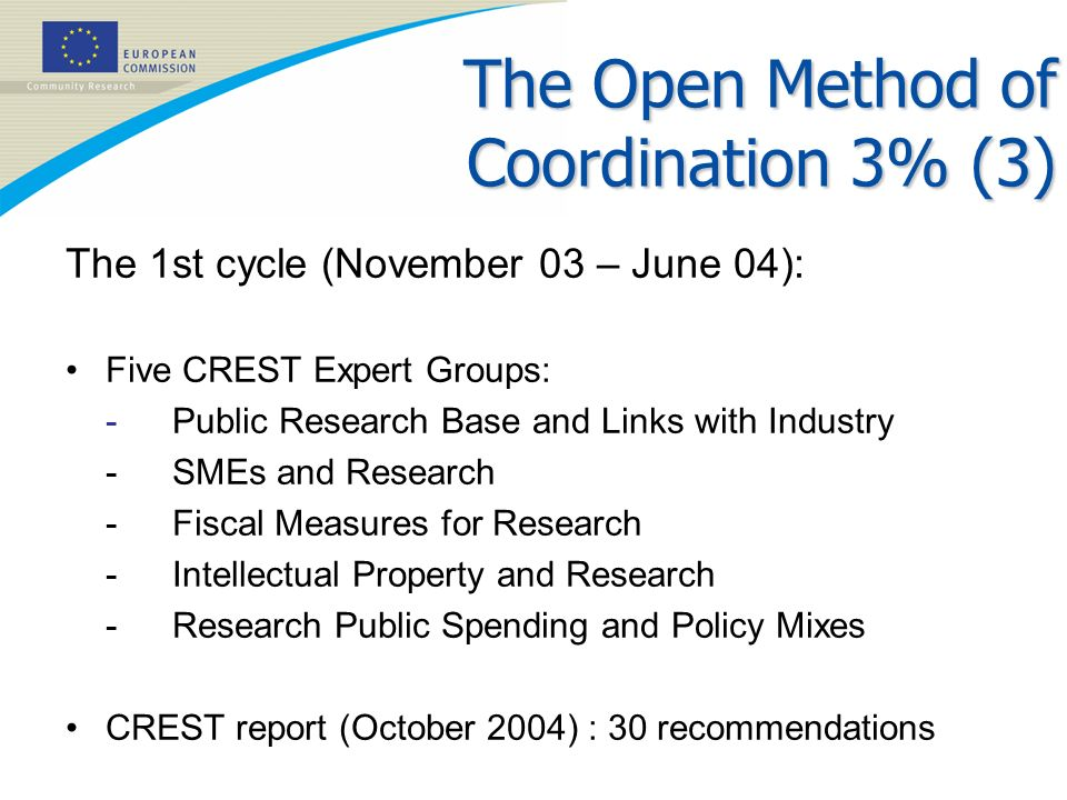 The Open Method of Coordination 3% (3)