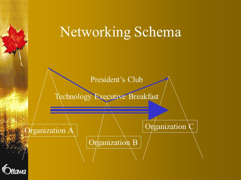 Networking Schema President's Club Technology Executive Breakfast