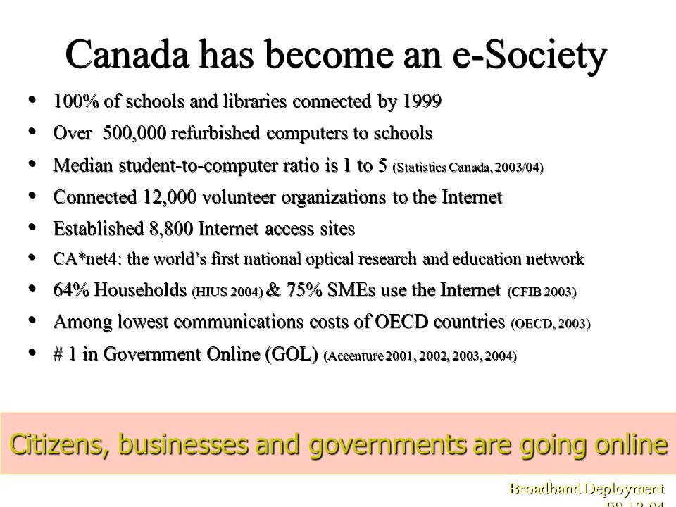Canada has become an e-Society