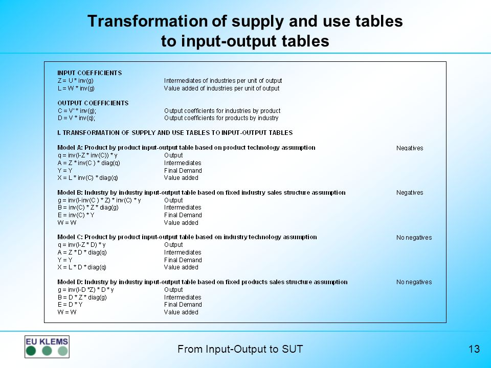 Transformation of supply and use tables to input-output tables