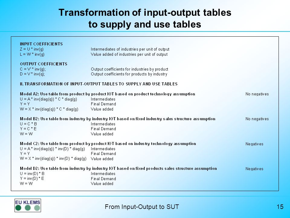 Transformation of input-output tables to supply and use tables