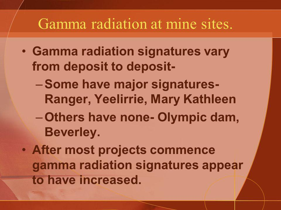 Gamma radiation at mine sites.