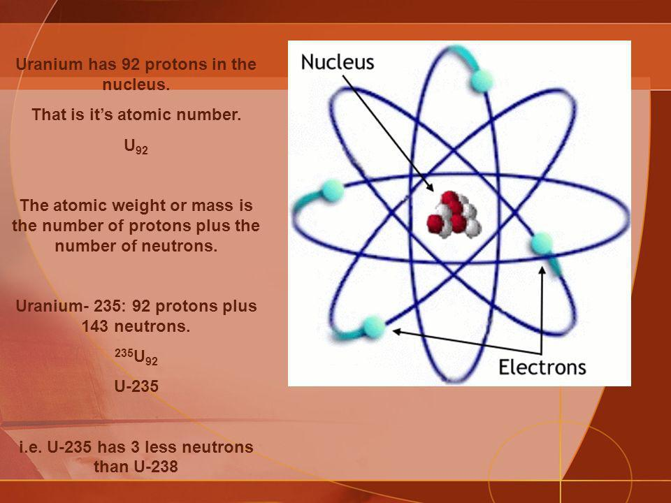 Uranium has 92 protons in the nucleus. That is it's atomic number. U92