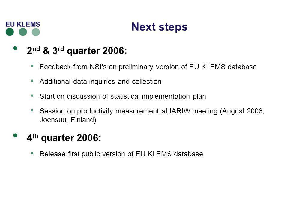 Next steps 2nd & 3rd quarter 2006: 4th quarter 2006: