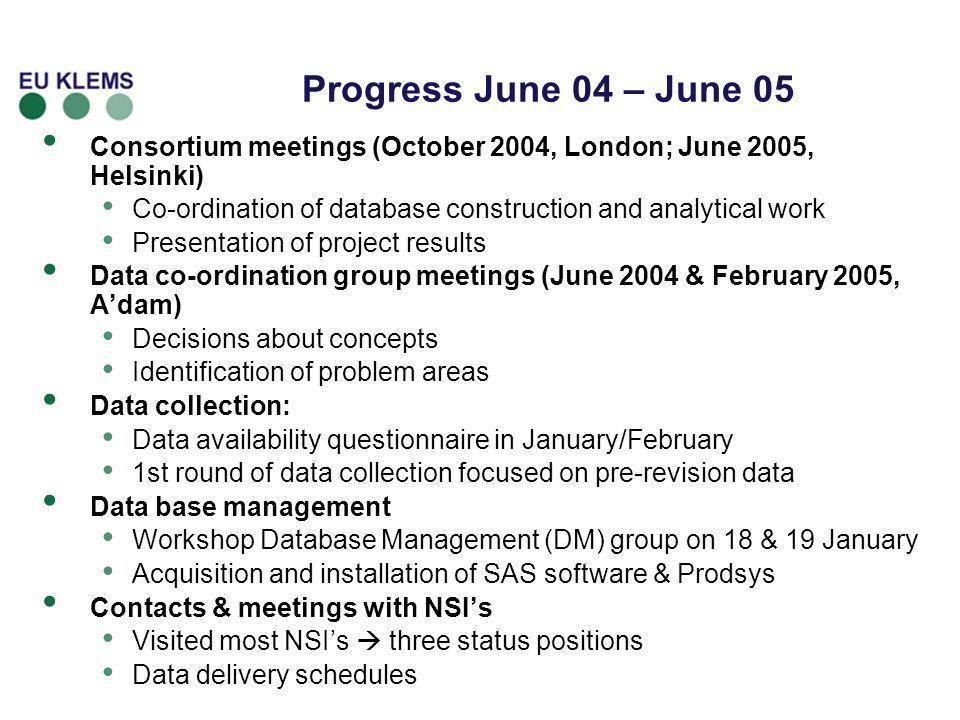 Progress June 04 – June 05 Consortium meetings (October 2004, London; June 2005, Helsinki)